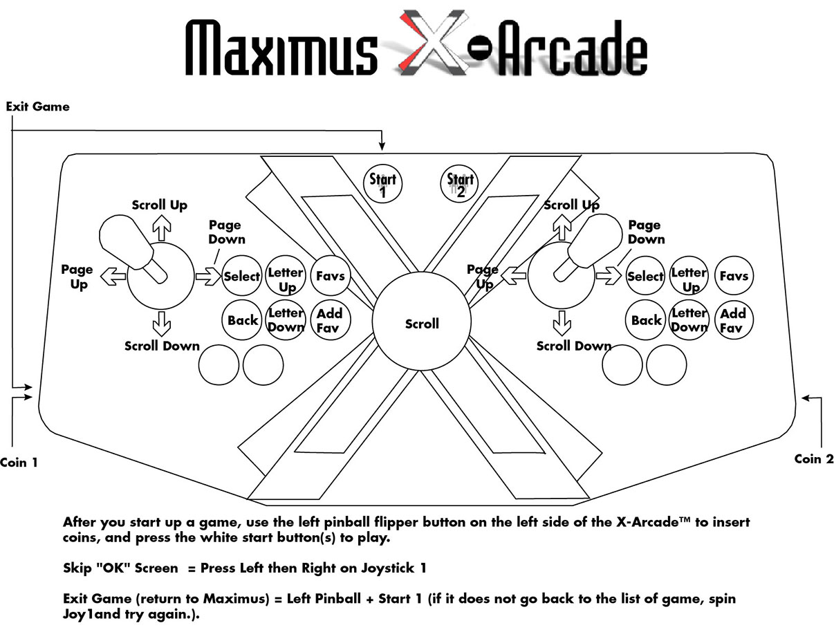 Maximus X-Arcade Layout