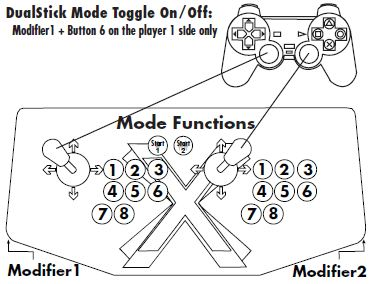 Xbox 360™ Adapter Button Layout and Instructions : Xgaming