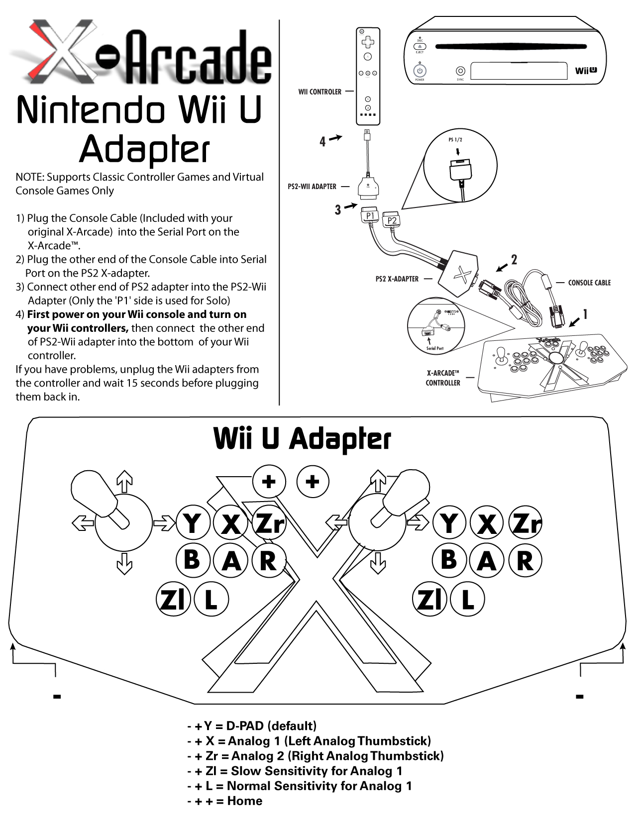 How to play wii games on the wii u | nintendo support.