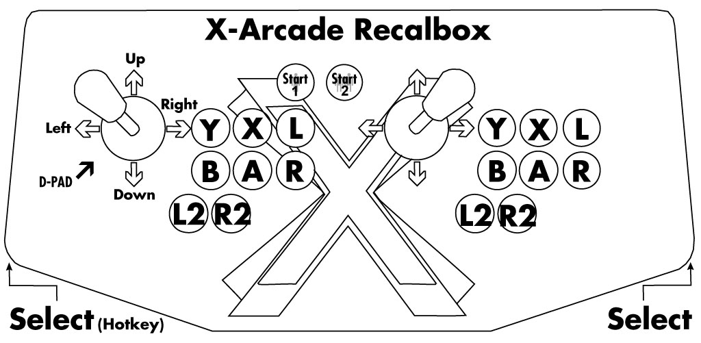 http://www.xgameroom.com/service/images/Layouts//Recalbox-RaspberryPi_X-Arcade.jpg