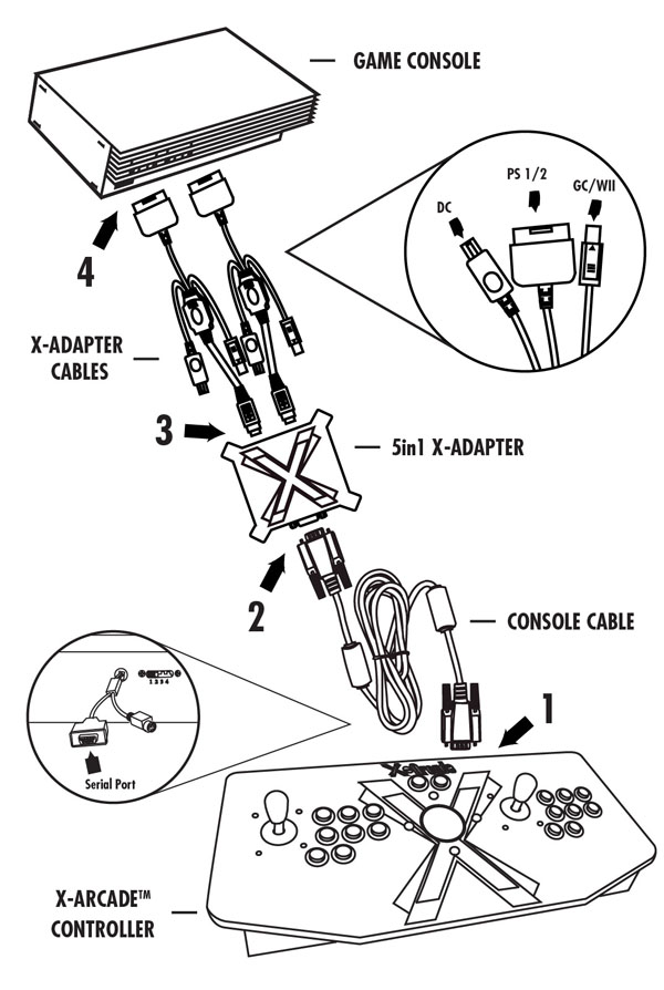 X Arcade Wiring Diagram For Usb